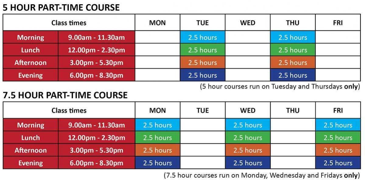 Part-time Course Structure